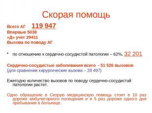 Скорая помощь Всего АГ 119 947 Впервые 5038 «Д» учет 29411 Вызова по поводу АГ п