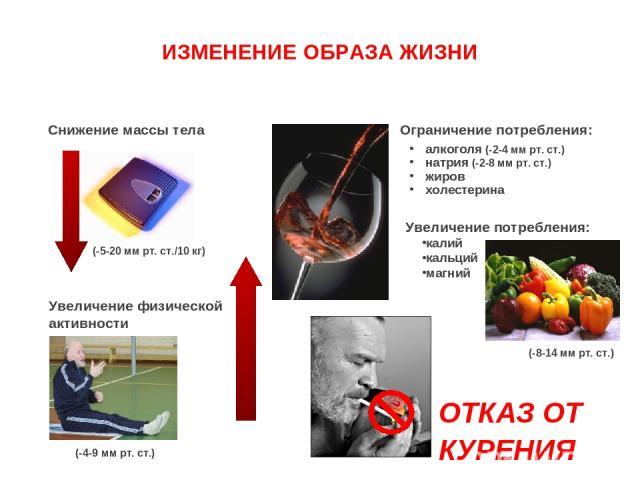 ОТКАЗ ОТ КУРЕНИЯ Снижение массы тела Ограничение потребления: алкоголя (-2-4 мм рт. ст.) натрия (-2-8 мм рт. ст.) жиров холестерина Увеличение физической активности Увеличение потребления: калий кальций магний (-5-20 мм рт. ст./10 кг) (-8-14 мм рт. …
