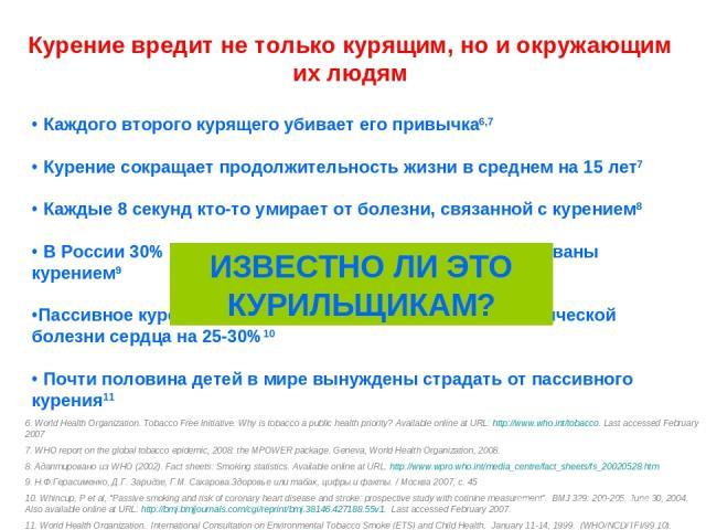 Курение вредит не только курящим, но и окружающим их людям Каждого второго курящего убивает его привычка6,7 Курение сокращает продолжительность жизни в среднем на 15 лет7 Каждые 8 секунд кто-то умирает от болезни, связанной с курением8 В России 30% …