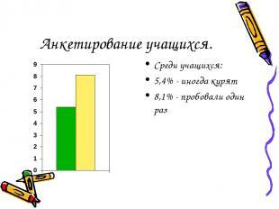 Анкетирование учащихся. Среди учащихся: 5,4% - иногда курят 8,1% - пробовали оди