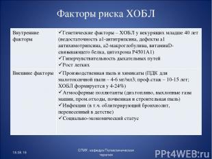 Факторы риска ХОБЛ * * СГМУ, кафедра Поликлиническая терапия Внутренние факторы