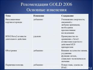 Рекомендации GOLD 2006 Основные изменения * * СГМУ, кафедра Поликлиническая тера