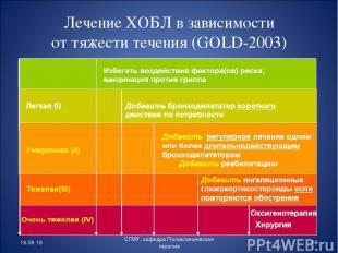 Лечение ХОБЛ в зависимости от тяжести течения (GOLD-2003) * * СГМУ, кафедра Поли