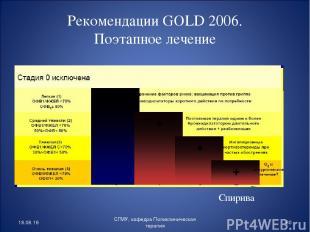 Рекомендации GOLD 2006. Поэтапное лечение Спирива * * СГМУ, кафедра Поликлиничес