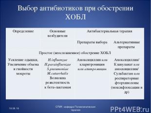 Выбор антибиотиков при обострении ХОБЛ * * СГМУ, кафедра Поликлиническая терапия