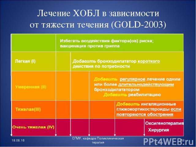 Лечение ХОБЛ в зависимости от тяжести течения (GOLD-2003) * * СГМУ, кафедра Поликлиническая терапия СГМУ, кафедра Поликлиническая терапия