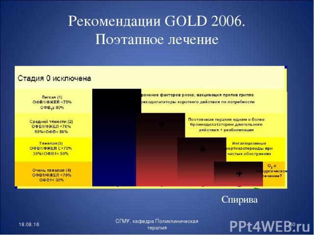 Рекомендации GOLD 2006. Поэтапное лечение Спирива * * СГМУ, кафедра Поликлиническая терапия СГМУ, кафедра Поликлиническая терапия