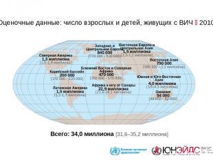Всего: 34,0 миллиона [31,6–35,2 миллиона] Западная и Центральная Европа 840 000