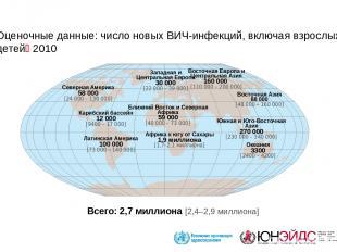 Оценочные данные: число новых ВИЧ-инфекций, включая взрослых и детей 2010 Западн