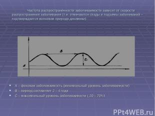 Частота распространённости заболеваемости зависит от скорости распространения за