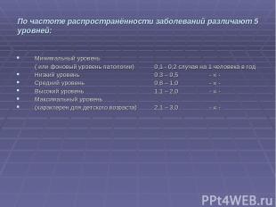По частоте распространённости заболеваний различают 5 уровней: Минимальный урове