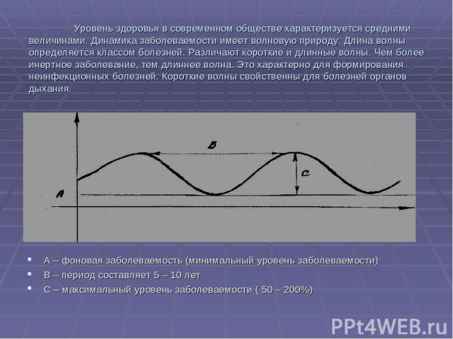Уровень здоровья в современном обществе характеризуется средними величинами. Динамика заболеваемости имеет волновую природу. Длина волны определяется классом болезней. Различают короткие и длинные волны. Чем более инертное заболевание, тем длиннее в…