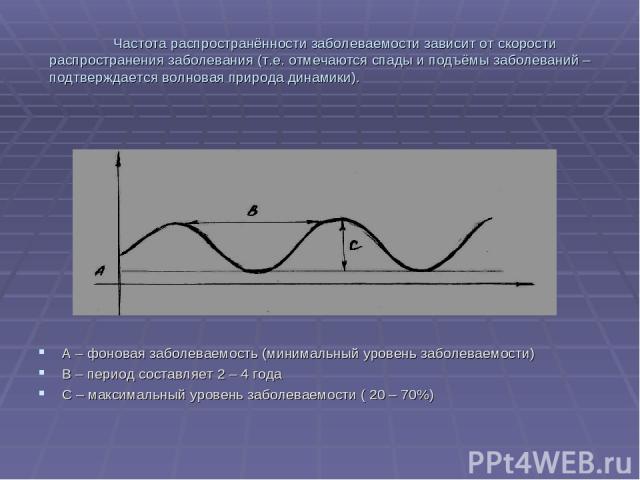 Частота распространённости заболеваемости зависит от скорости распространения заболевания (т.е. отмечаются спады и подъёмы заболеваний – подтверждается волновая природа динамики). А – фоновая заболеваемость (минимальный уровень заболеваемости) В – п…