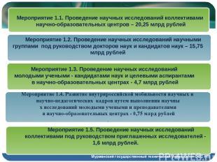 Мурманский государственный технический университет ООС НП Мероприятие 1.4. Разви