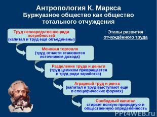 Труд непосредственно ради потребностей (капитал и труд ещё объединены) Меновая т