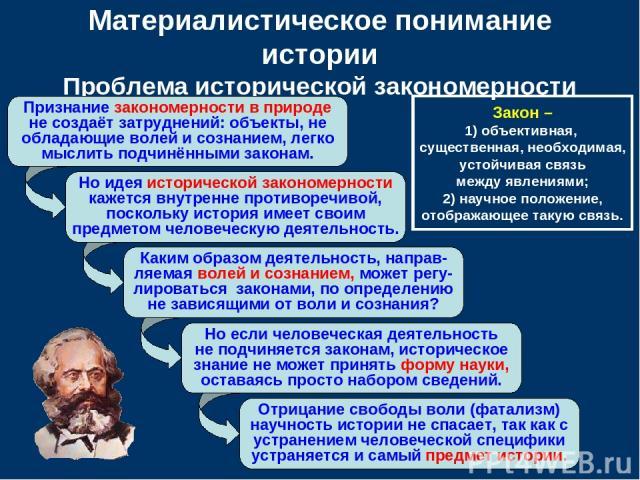 Но идея исторической закономерности кажется внутренне противоречивой, поскольку история имеет своим предметом человеческую деятельность. Но если человеческая деятельность не подчиняется законам, историческое знание не может принять форму науки, оста…