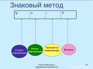 Знаковый метод Старая информация Вопрос Непонятна информация Новая информация *