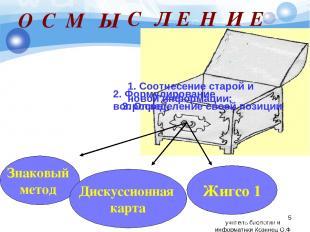 Знаковый метод Жигсо 1 Дискуссионная карта 1. Соотнесение старой и новой информа