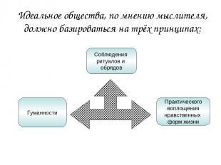 Идеальное общества, по мнению мыслителя, должно базироваться на трёх принципах: