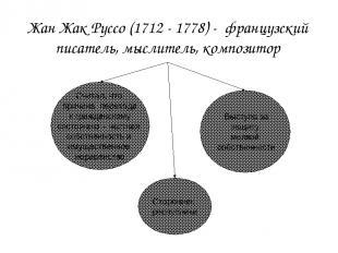 Жан Жак Руссо (1712 - 1778) - французский писатель, мыслитель, композитор Считал