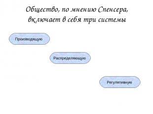 Общество, по мнению Спенсера, включает в себя три системы Производящую Распредел