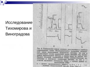 Исследование Тихомирова и Виноградова