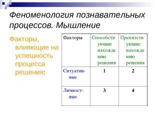 Феноменология познавательных процессов. Мышление Факторы, влияющие на успешность