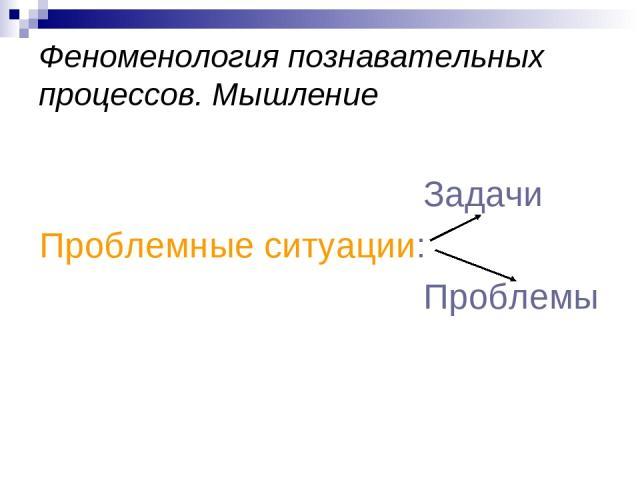 Феноменология познавательных процессов. Мышление Задачи Проблемные ситуации: Проблемы