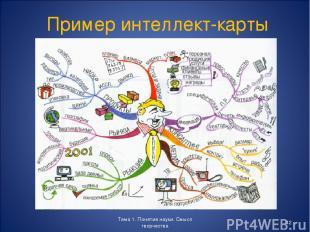 Тема 1. Понятие науки. Смысл творчества * Пример интеллект-карты Тема 1. Понятие