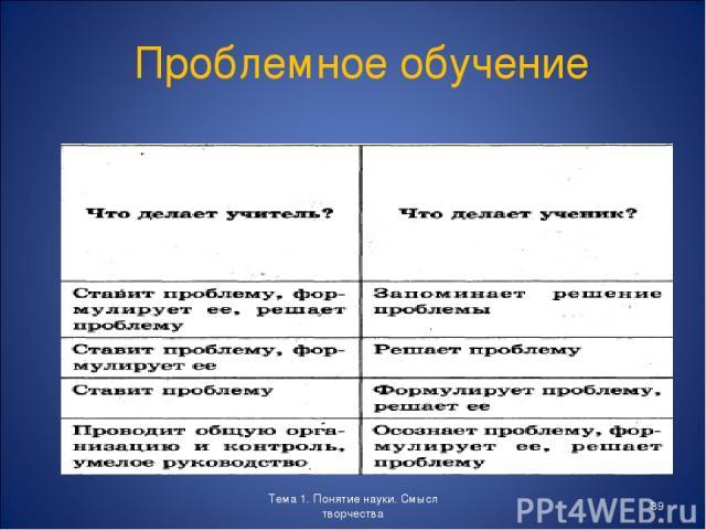 Проблемное обучение Тема 1. Понятие науки. Смысл творчества * Тема 1. Понятие науки. Смысл творчества