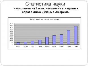 Статистика науки Число имен на 1 млн. населения в изданиях справочника «Ученые А