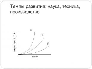 Темпы развития: наука, техника, производство