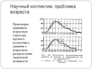 Научный коллектив: проблема возраста Правомерно сравнивать возрастную структуру