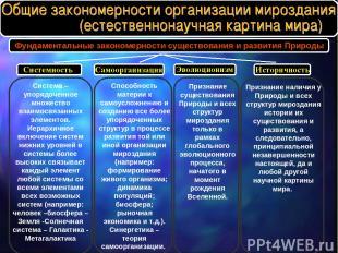 Фундаментальные закономерности существования и развития Природы Системность Сист
