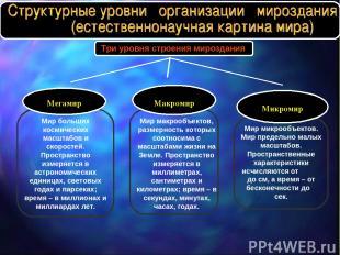 Три уровня строения мироздания Мир больших космических масштабов и скоростей. Пр