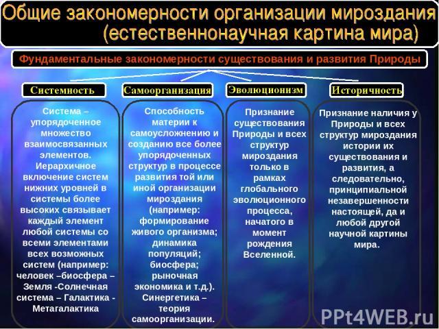 Фундаментальные закономерности существования и развития Природы Системность Система – упорядоченное множество взаимосвязанных элементов. Иерархичное включение систем нижних уровней в системы более высоких связывает каждый элемент любой системы со вс…