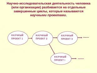 Научно-исследовательская деятельность человека (или организации) разбивается на
