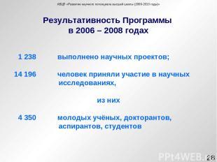 Результативность Программы в 2006 – 2008 годах * АВЦП «Развитие научного потенци