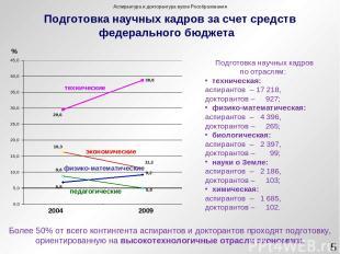 Подготовка научных кадров за счет средств федерального бюджета 2004 2009 техниче