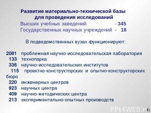 * Высших учебных заведений - 345 Государственных научных учреждений - 18 В подве