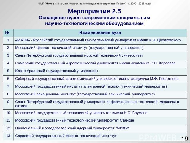 Мероприятие 2.5 Оснащение вузов современным специальным научно-технологическим оборудованием ФЦП