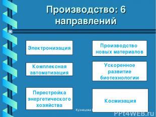 Производство: 6 направлений Электронизация Комплексная автоматизация Перестройка