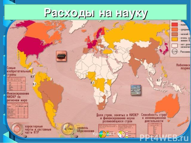 Расходы на науку Кузнецова Е. Ф. Кузнецова Е. Ф.