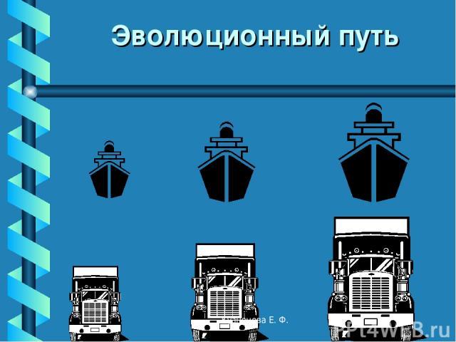 Эволюционный путь Кузнецова Е. Ф. Кузнецова Е. Ф.