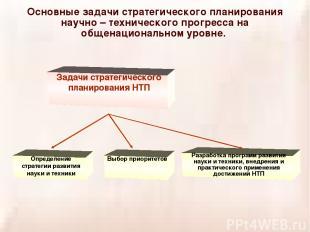 Основные задачи стратегического планирования научно – технического прогресса на
