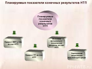 Планируемые показатели конечных результатов НТП