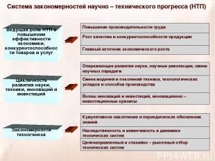 Система закономерностей научно – технического прогресса (НТП) Ведущая роль НТП в