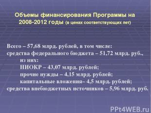 Объемы финансирования Программы на 2008-2012 годы (в ценах соответствующих лет)