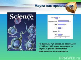 Наука как профессия Поданным Рут Дэвид, задесятьлет, с1995 по2005годы, чис