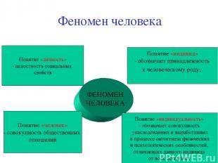 Феномен человека ФЕНОМЕН ЧЕЛОВЕКА Понятие «личность» - целостность социальных св